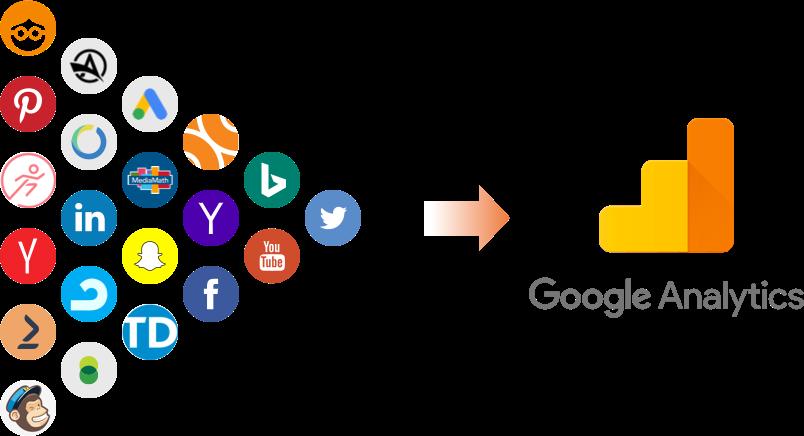 Tips Cara Pakai Google Analytics Terbaru